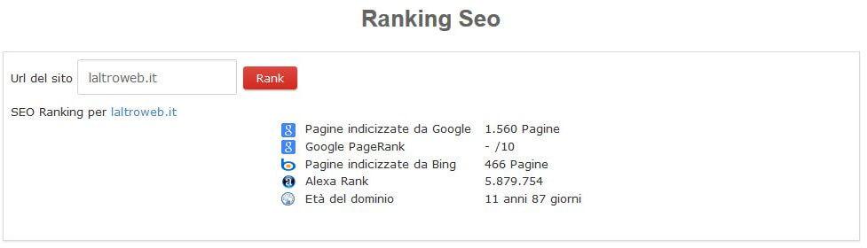 ranking_seo